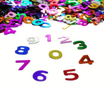 Ý nghĩa các con số trong quà tặng