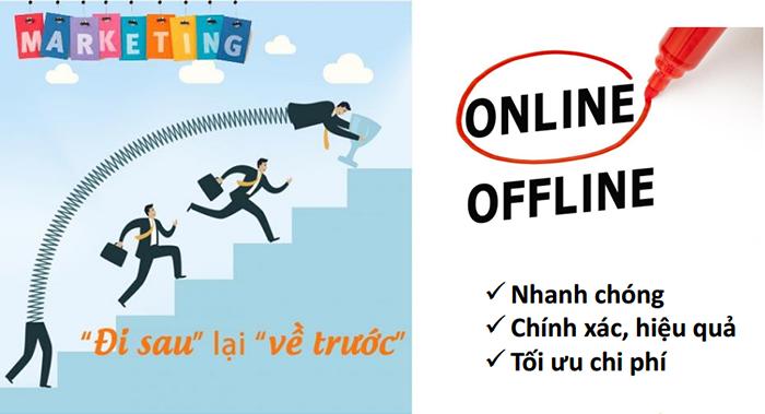 Xây dựng kế hoạch Marketing online