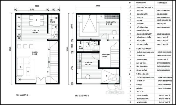 Nghiên cứu bố trí nội thất cho ngôi nhà 40m² từ hai phòng ngủ siêu đẹp và sạch sẽ