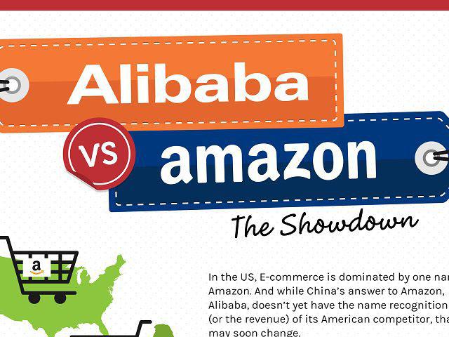 Alibaba và Amazon có điểm gì khác nhau?