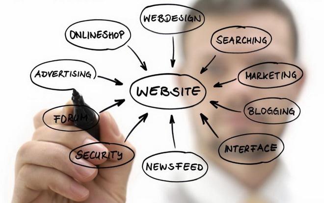 Những sai soát công ty cần chú ý khi thiết kế website