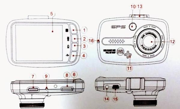 Chi tiết cách dùng camera hành trình cho xe hơi