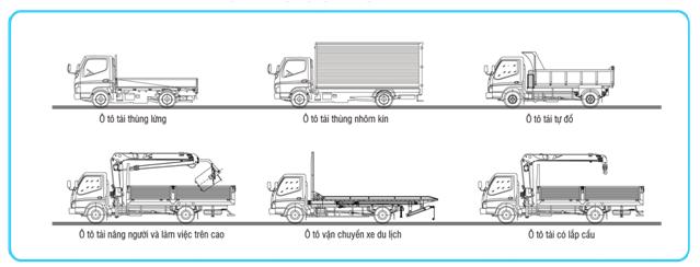 Chia sẻ các mẹo có ích cho bạn chọn đúng loại xe tải nhỏ tương xứng