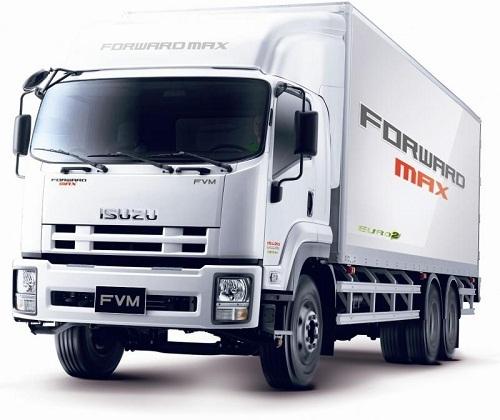 Loại xe tải của hãng xe thế nào tốt?