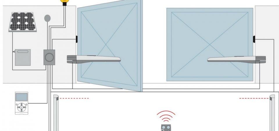 Phương pháp hoạt động của cảm biến photocell sử dụng trong barie tự động