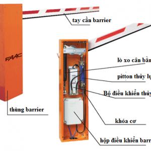 Cấu tạo Barrier tự động và cách thức hoạt động của barie